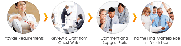 us day or night by phone  best scholarship essay editing services us  Custom personal statement ghostwriting for hire for mba esl term paper  ghostwriter Professional resume writing services dallas