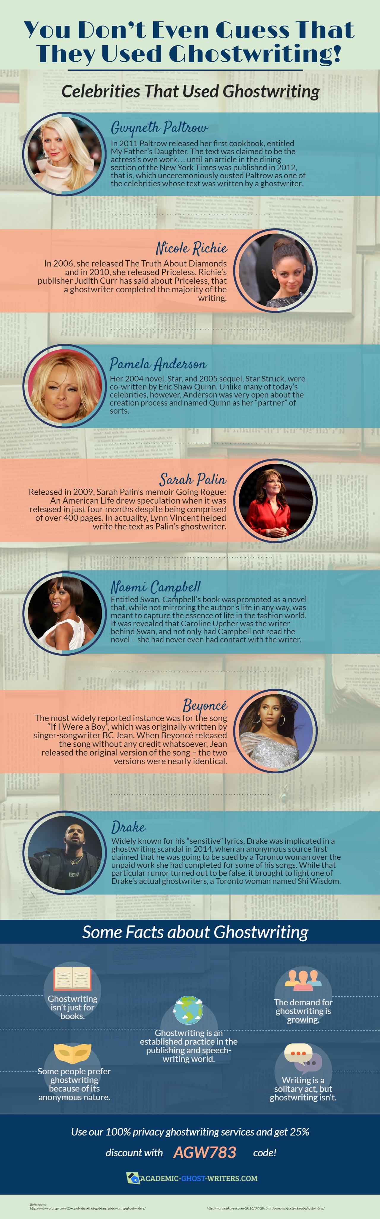 celebrity-books