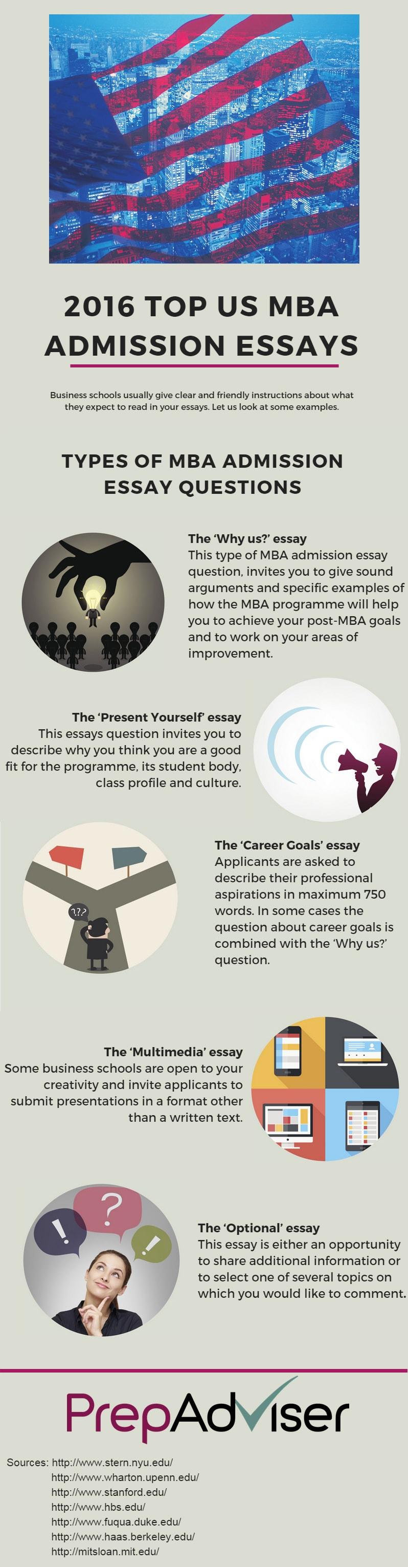MBA essay types infographics